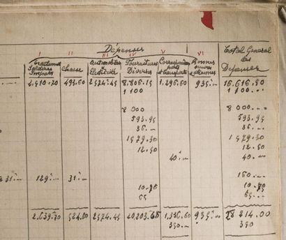 Domaine royal de Randan, 1923-1929  Bordereaux des recettes et dépenses effectuées...