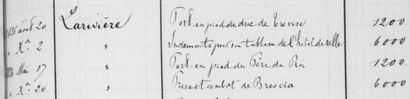 Charles-Philippe Larivière, circa 1836 Louis-Philippe duc d'Orléans dit « Philippe...
