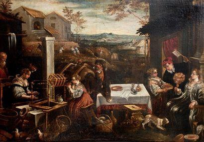 École ITALIENNE du XVIIe siècle