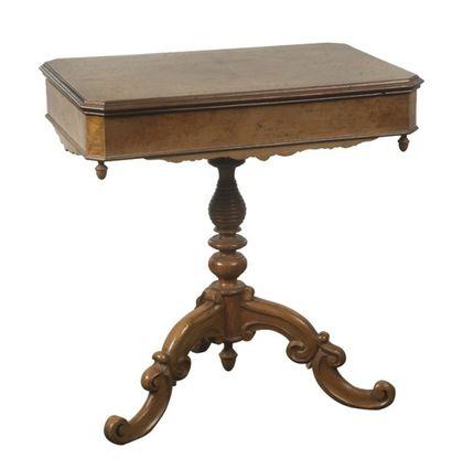 TRAVAIL ANGLAIS, fin du XIXe siècle  Table...