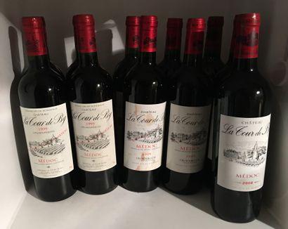 11 bouteilles de Château LA TOUR DE BY Médoc...