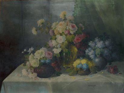 Josef STOIZNER (1884-1951)