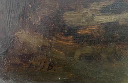 Ecole XIXème  Vierge à l'enfant  Huile sur Toile.  41x32 cm