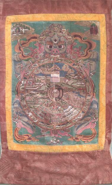 Tangkha représentant les cycles de la réincarnation...