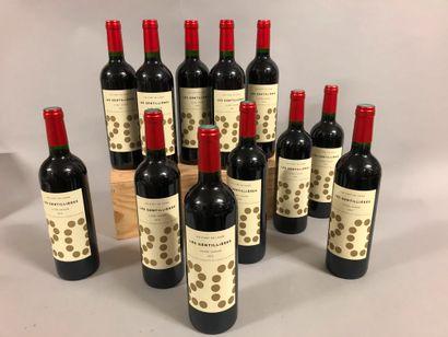 1212 bouteilles TERRASSES DU LARZAC,