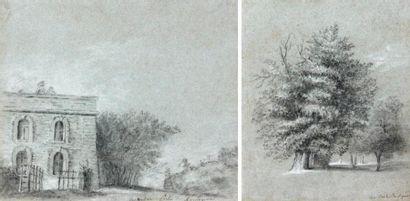 Claude Jean Baptiste HOIN (Dijon 1750 - 1817)