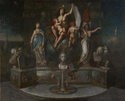 Ecole FRANCAISE de la fin du XVIIIème siècle