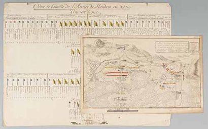 [MILITARIA - FLANDRE / MANUSCRIT]. «Ordre de bataille de l'Armée de Flandres en...