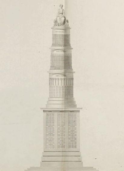 Grand projet de monument: