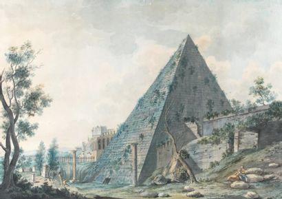 ÉCOLE ALLEMANDE de la fin du XVIIIe siècle