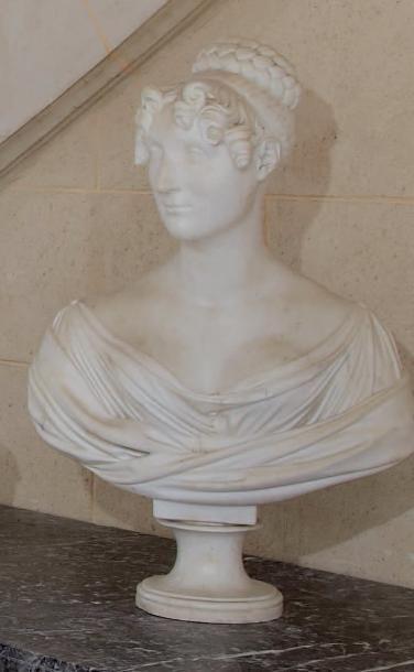 Ecole FRANÇAISE vers 1830