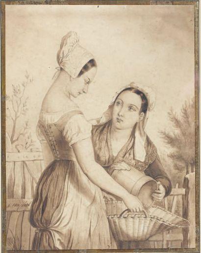 ÉCOLE FLAMANDE du XIXe siècle