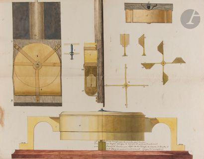 LOCOMOTION. Joseph boze (1745-1826) peintre...