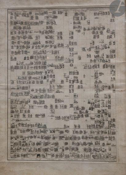Michael Rössler (1705-1777) Novissimus Orbis Conspectus in Supplement Atlantis Historici....