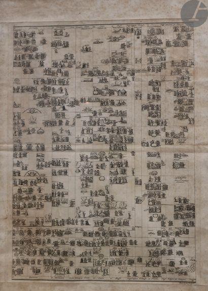 Michael Rössler (1705-1777) Novissimus Orbis...