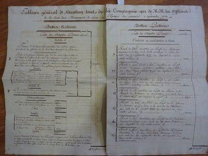 LYON. Manuscrit, 1771; cahier de 14 pages...
