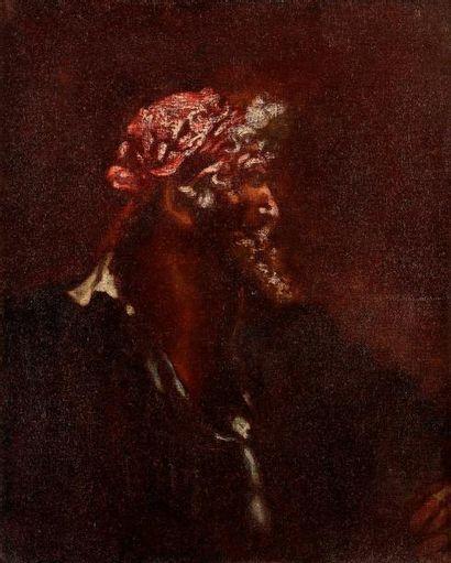 ÉCOLE fin XIXe dans le goût de Louis ANQUETIN...