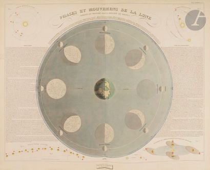 VISCONTI (Sigismond) - DUFOUR (Auguste-Henri)....