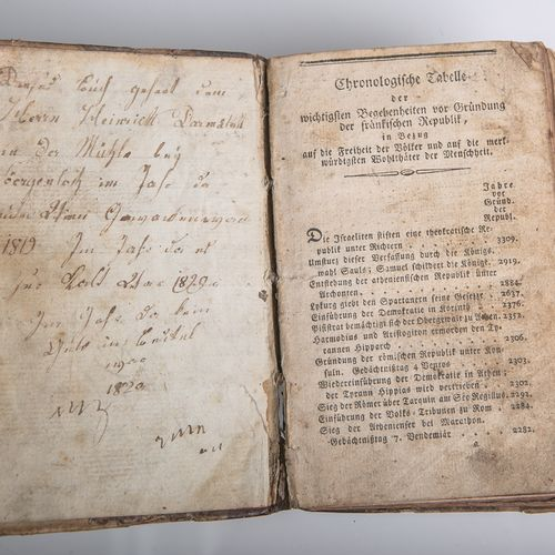 Lehne, Friedrich, Historisch statischtisches Jahrbuch des Departements vom Donne…