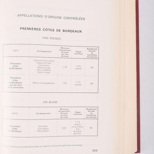 [REGIONALISME]  CABANOT Jean abbé Gascogne romaine Zodiaque 1978 un volume  FERE…