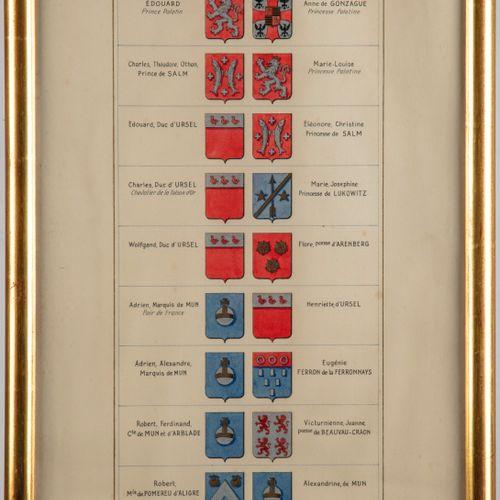 Blasons des descendants de Marie STUART  Gouache  72 x 28,5 à vue