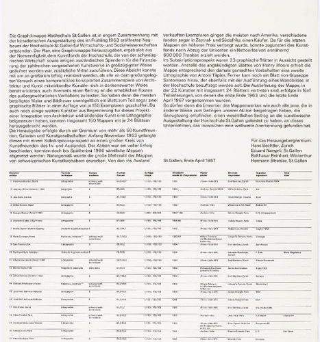MAPPING WORK Graphic folder University of St. Gallen. 1967 .Portfolio with 24 or…