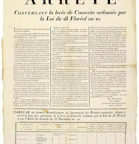 """EASTERN PYRENEES. 1802. """"Decree concerning the Raising of the WRITERS ordered by…"""