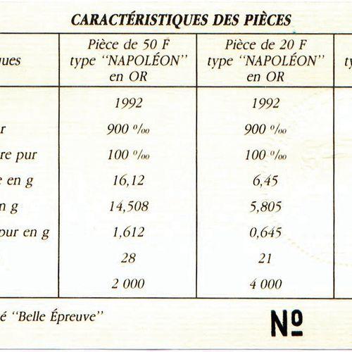 TROIS monnaies commémoratives en or au nom de LOUIS NAPOLEON BONAPARTE d'après B…