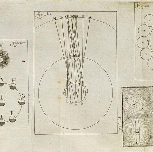 Descartes, René    Le Grand, Antoine    Institutio Philosophiae Secundum Princip…