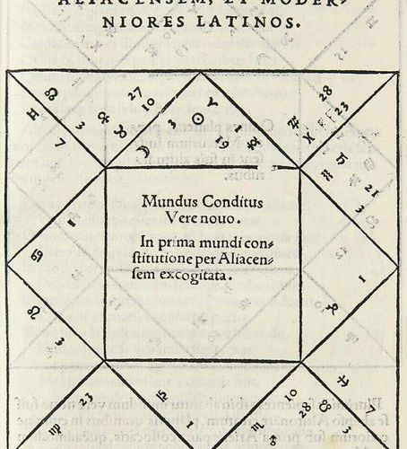 Euclid    16th century anthology with 5 scientific works in 7 parts on optics, m…