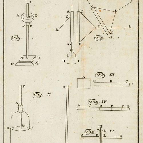 Aepinus, Franz Ulrich Theodor Zwo Schriften, I. Von der Ähnlichkeit der electris…