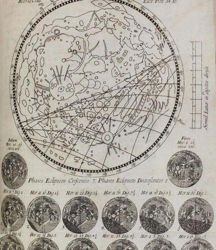 Nova literaria maris balthici et septentrionis. Published by J. V. Melle and K. …