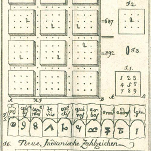 Wucherer,W.F. Anfangsgründe der Arithmetik, Geometrie, ebenen und sphärischen Tr…