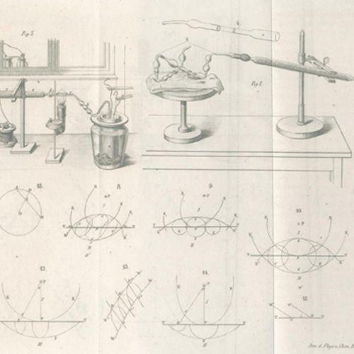 Hittorf,J.W. Über die Wanderungen der Ionen während der Elektrolyse. 4 Mitteilun…