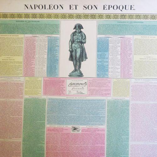"""""""NAPOLÉON et son époque"""". C.1830. TABLEAU SYNOPTIQUE illustré d'une belle gravur…"""