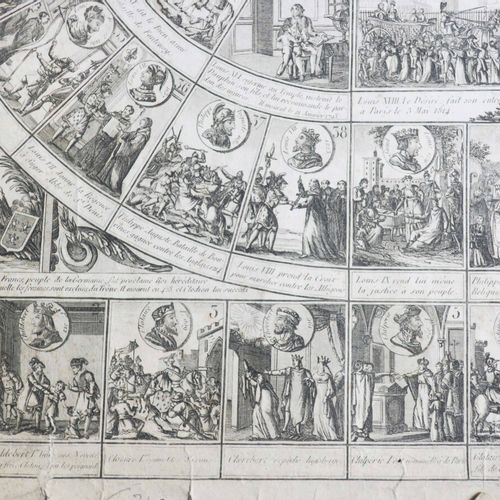 """JEU ANCIEN """"Nouveau JEU HISTORIQUE ET CHRONOLOGIQUE de la MONARCHIE FRANCAISE"""". …"""