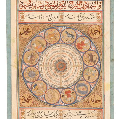 An early 18thC Persian Safavid gouache miniature on paper, depicting central the…