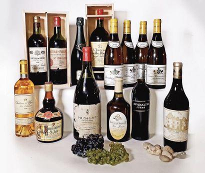 Vente de vins et spiritueux