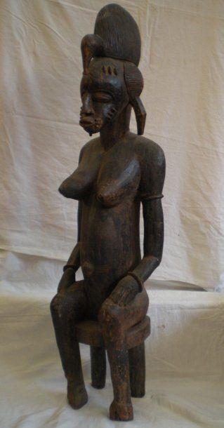 ART AFRICAIN, OCEANIEN et INDONESIEN