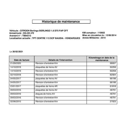 BERLINGO 1.6 HDI FAP 75cv CTTE CITROEN BERLINGO 1.6 HDI FAP 75cv 1.6 HDI Carross…