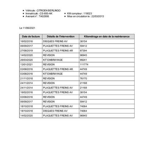 BERLINGO 1.6 EHDI 90cv BVA CTTE CITROEN BERLINGO 1.6 EHDI 90cv BVA 1.6 EHDI Carr…